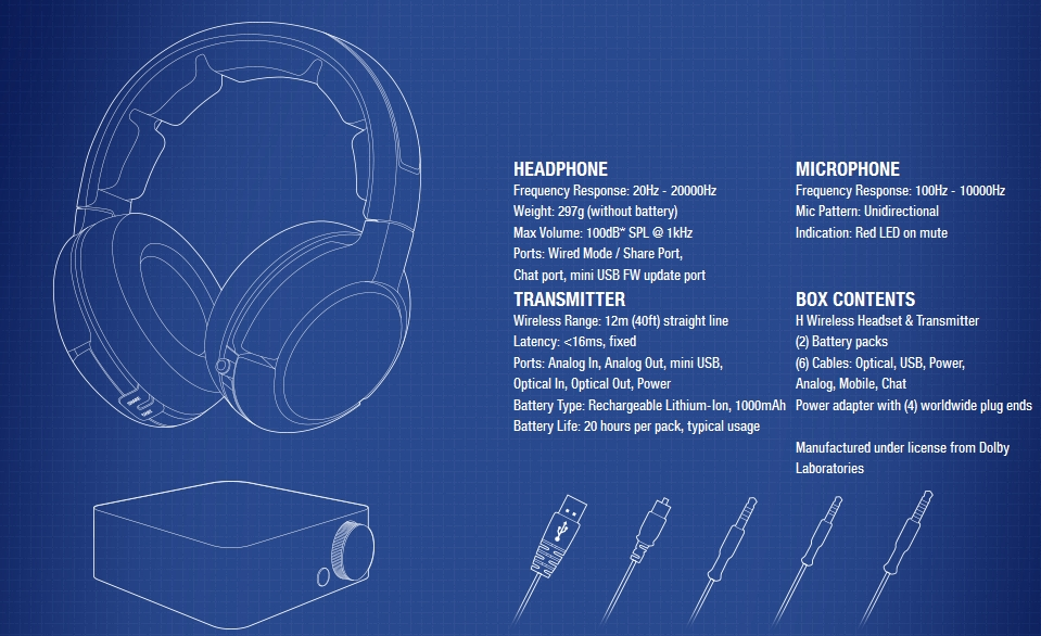 SteelSeries H Wireless 7.1 Surround Sound Gaming Headset Review - Specs - G Style Magazine